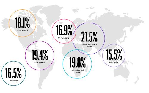 E-commerce e vendite online. Suggerimenti per il 2021